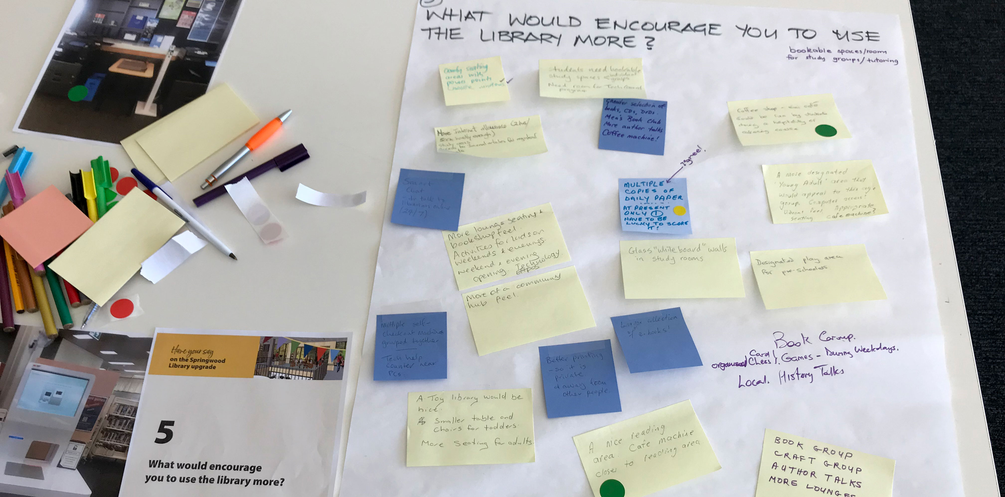 A question board for those who attended the community consultation event for the Springwood Library upgrade